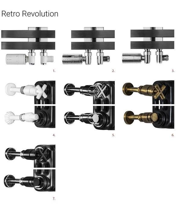 HOTHOT RETRO REVOLUTION FT III -  Radiateur vintage - Tubes à ailettes - Chauffage intérieur