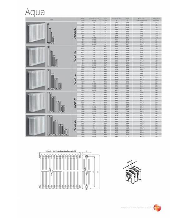 HOTHOT AQUA V. - High output radiators for central heating