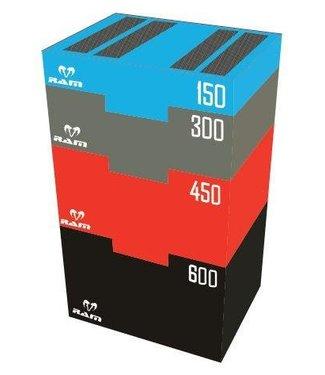RAM Pylometrische soft boxes