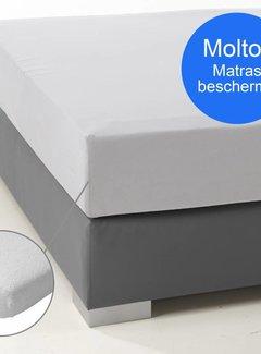 Briljant Premium Matrasbeschermer Katoen