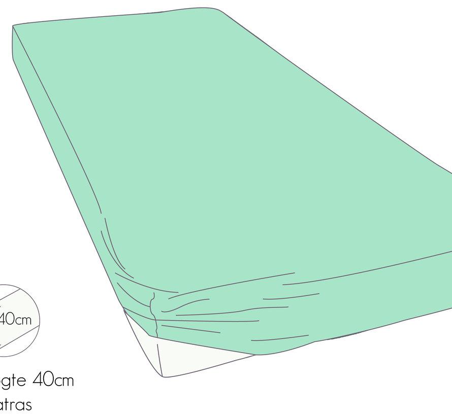 Katoen Perkal Hoeslaken Groen