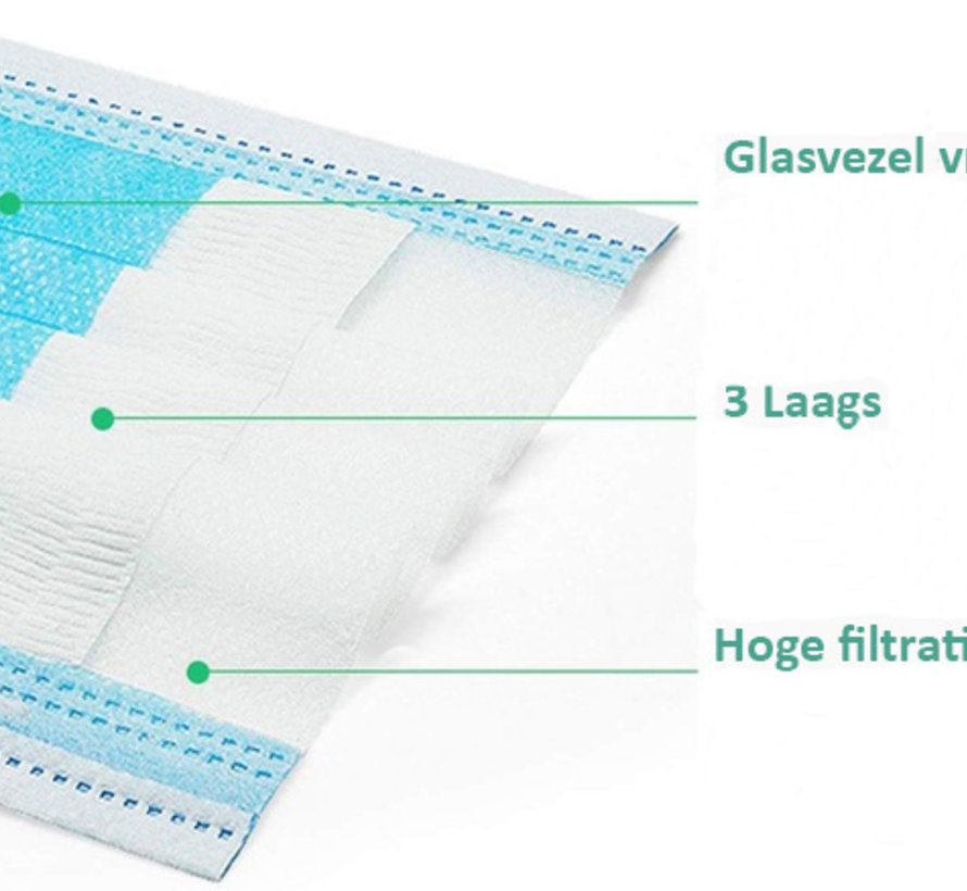 Sale Mondkapjes 3 Laags 100 Stuks - surgical disposable facemask 3ply