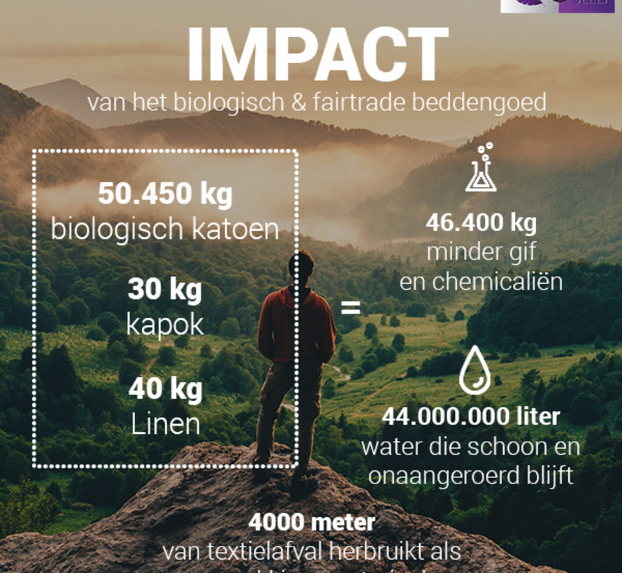 Ecologisch Dekbedovertrek Katoen Satijn Koani
