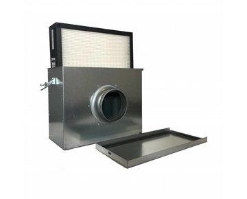 Filters voor filterbox