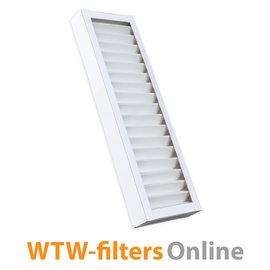 Itho Itho DCW 180 filter Koelmodule M5