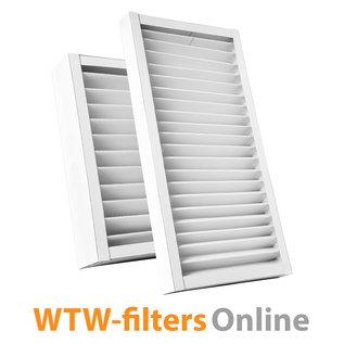 Itho Itho DCW 800 filterset Muur M5