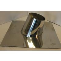 Thermovast Dakplaat 5-25 gr. - 130mm