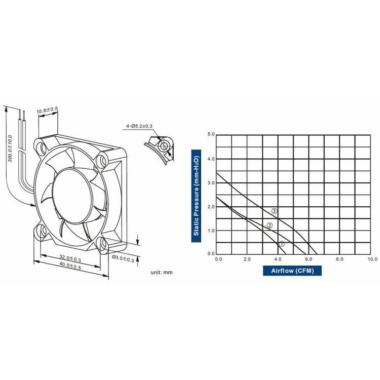 Cooltron Inc. FD4010-71 Series DC Axial Fan