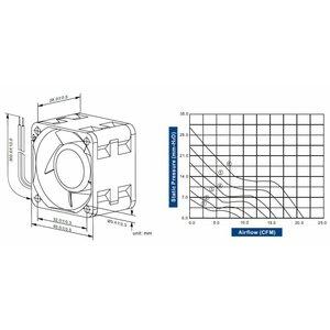 Cooltron Inc. FD4028-82 Series DC Axialventilator