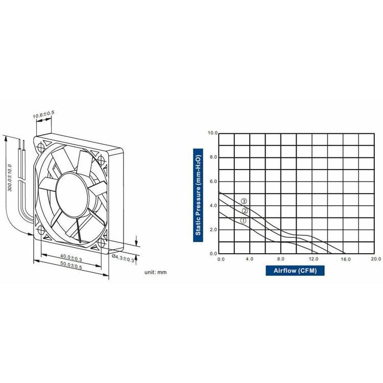 Cooltron Inc. FD5010-84 Series DC Axialventilator