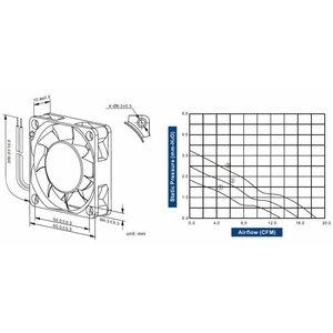 Cooltron Inc. FD6010-83 Series DC Axialventilator