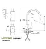Lorreine Mersey-Gold mengkraan