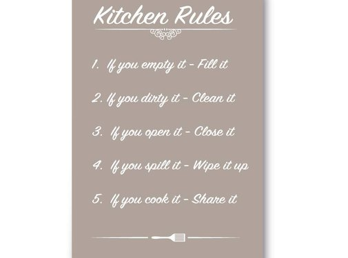 Muurdecoratie keuken: Kitchen Rules