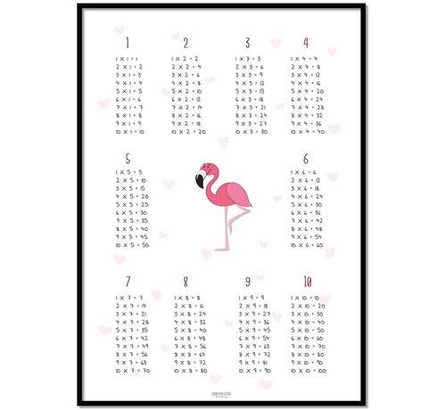 Lievespulletjes Tafel poster kinderkamer flamingo wit