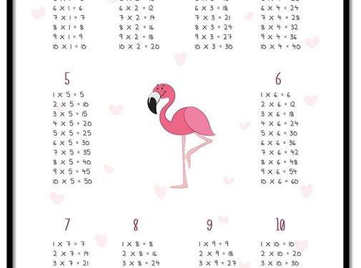 Lievespulletjes Tafelsommen poster flamingo