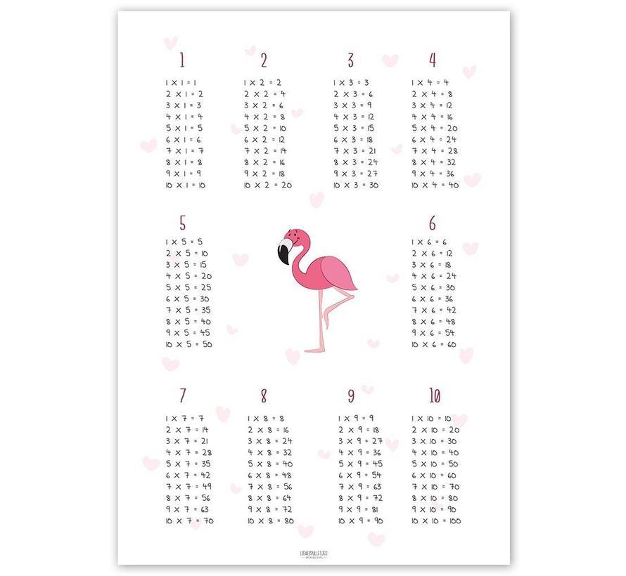 Tafel poster kinderkamer flamingo wit