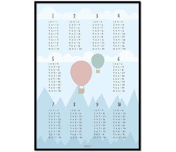 Lievespulletjes Tafelsommen poster luchtballon blauw