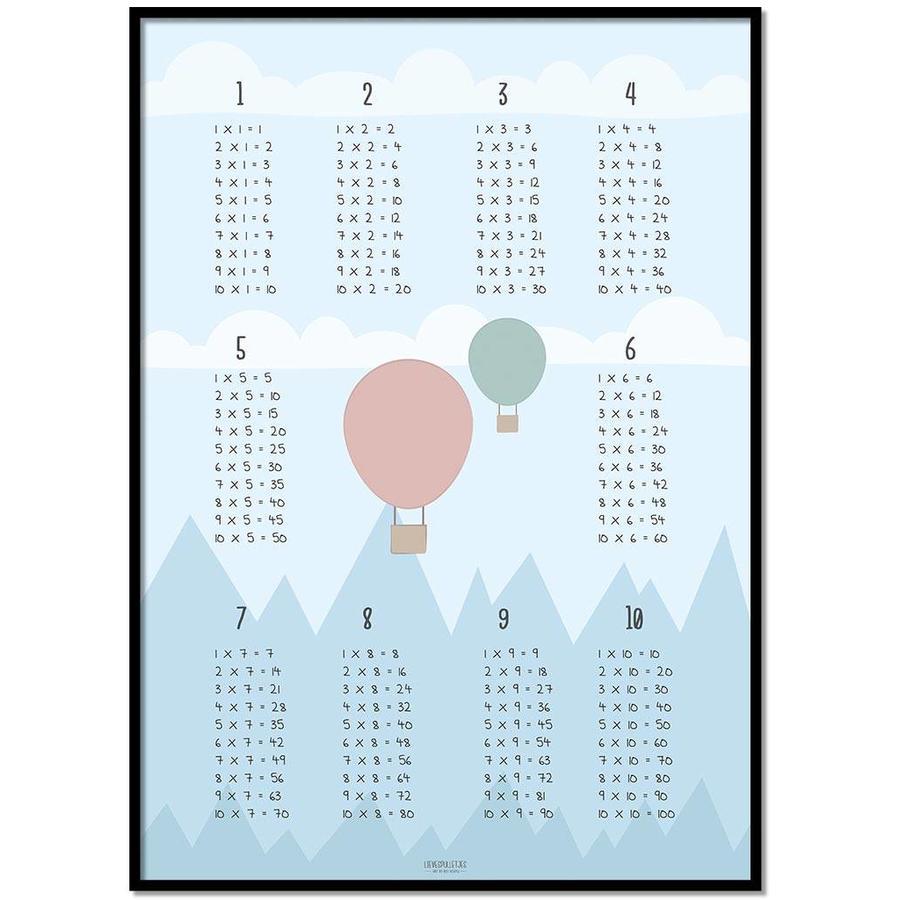 Tafelsommen poster kinderkamer luchtballon blauw-1