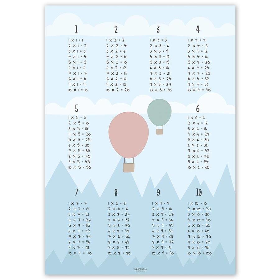 Tafelsommen poster kinderkamer luchtballon blauw-3