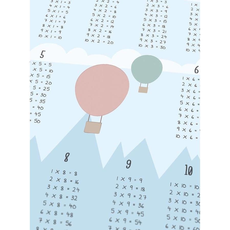 Tafelsommen poster kinderkamer luchtballon blauw-4
