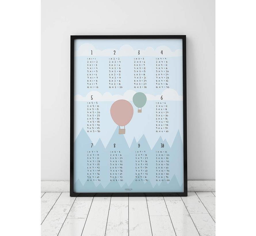 Tafelsommen poster kinderkamer luchtballon blauw