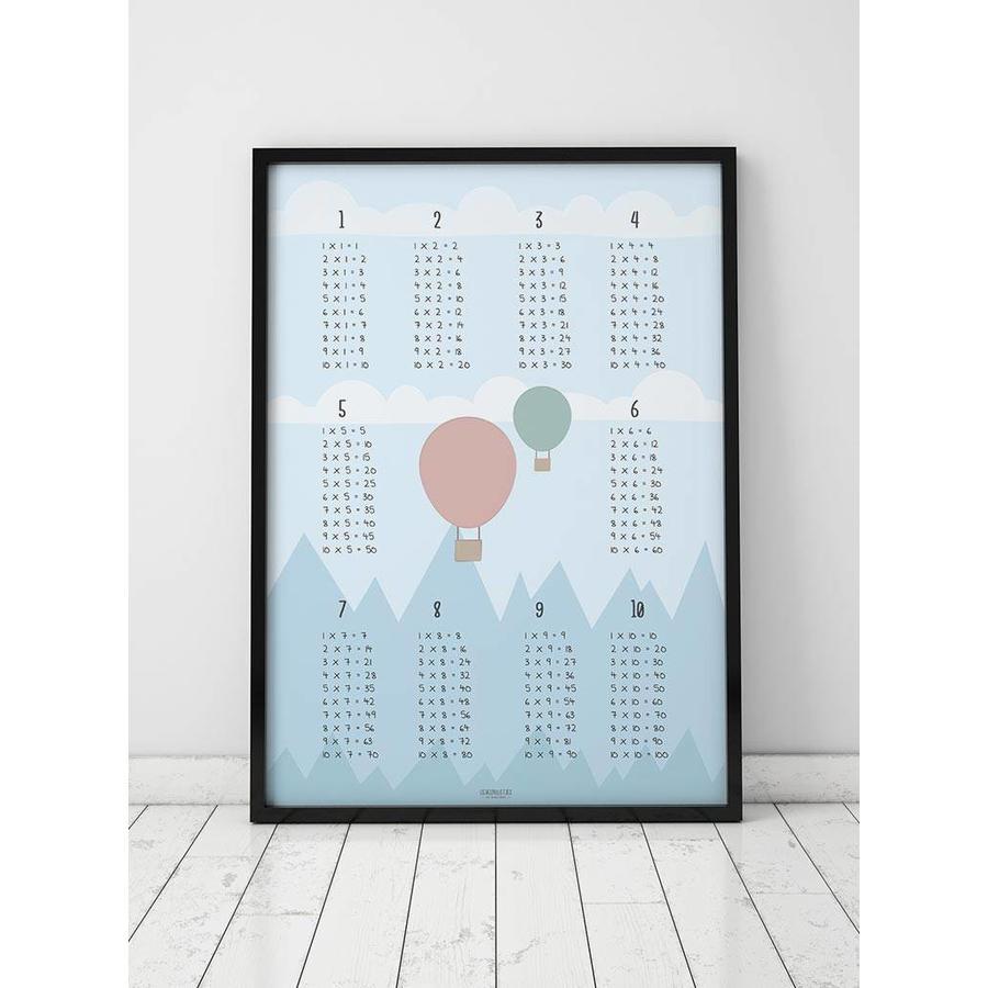 Tafelsommen poster kinderkamer luchtballon blauw-2