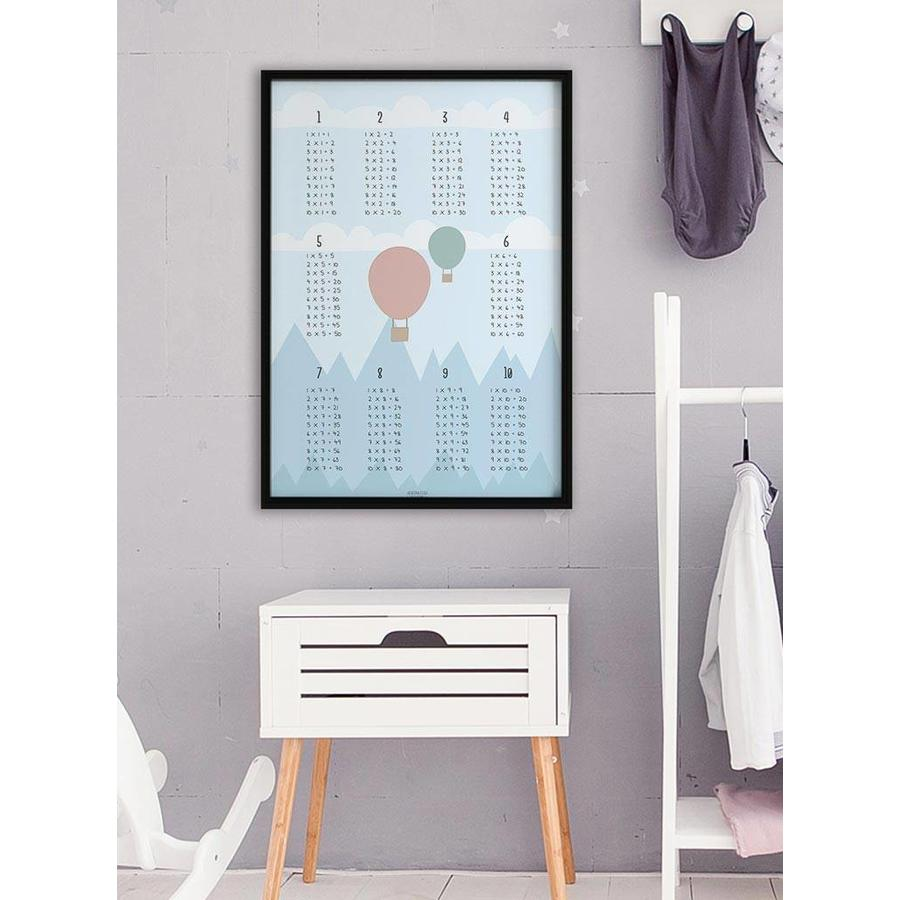 Tafelsommen poster kinderkamer luchtballon blauw-6