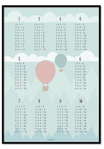 Tafelsommen poster luchtballon mint