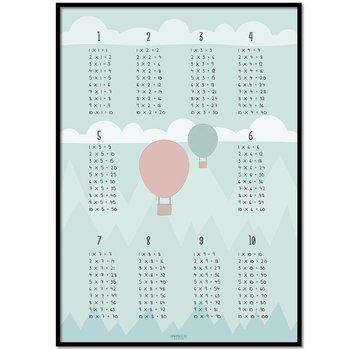 Lievespulletjes Tafelsommen poster luchtballon mint