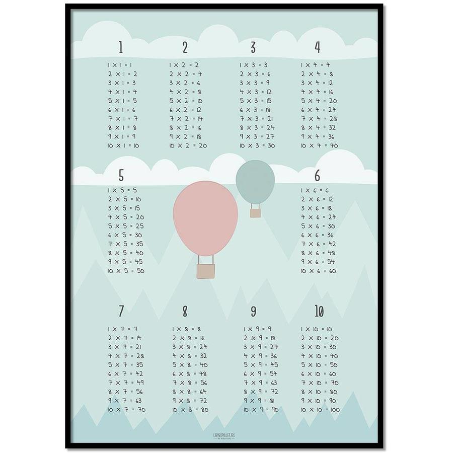 Rekenen tafel poster kinderkamer luchtballon mint-1