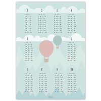 thumb-Rekenen tafel poster kinderkamer luchtballon mint-3