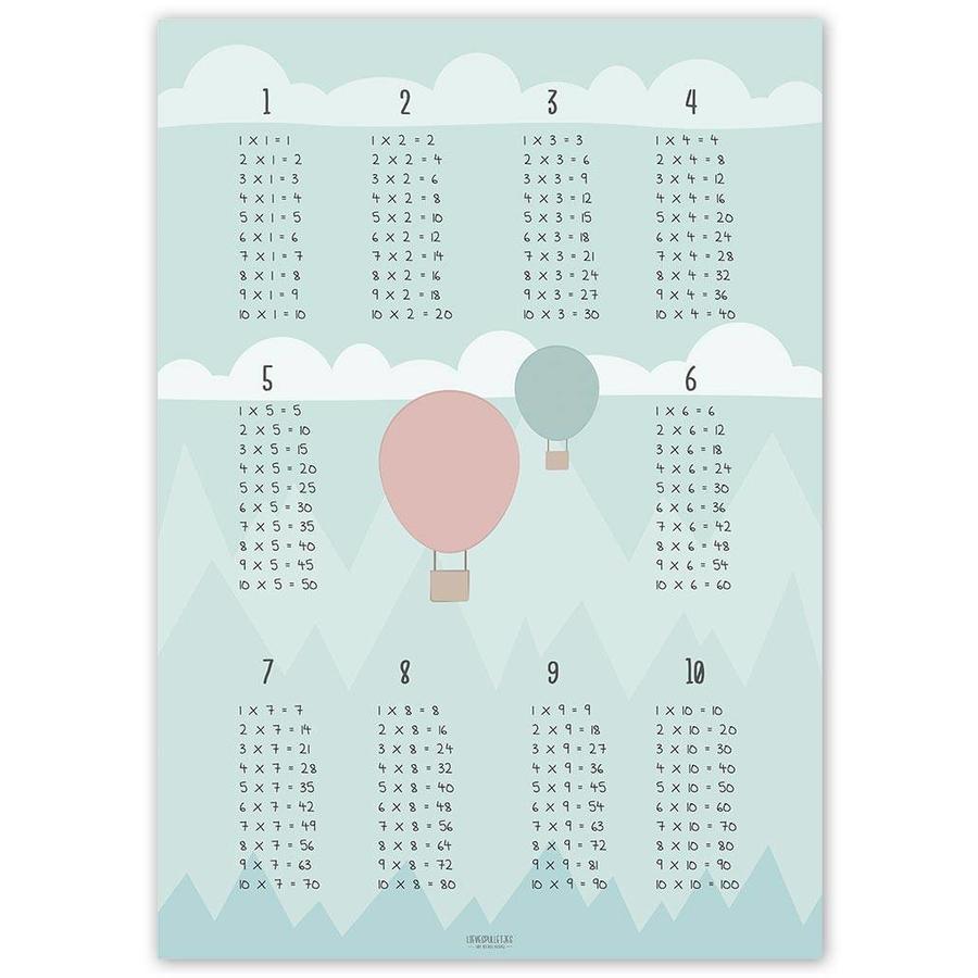 Rekenen tafel poster kinderkamer luchtballon mint-3