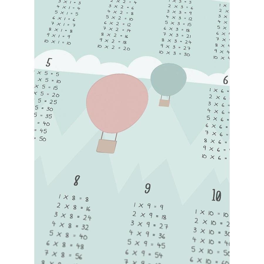 Rekenen tafel poster kinderkamer luchtballon mint-4