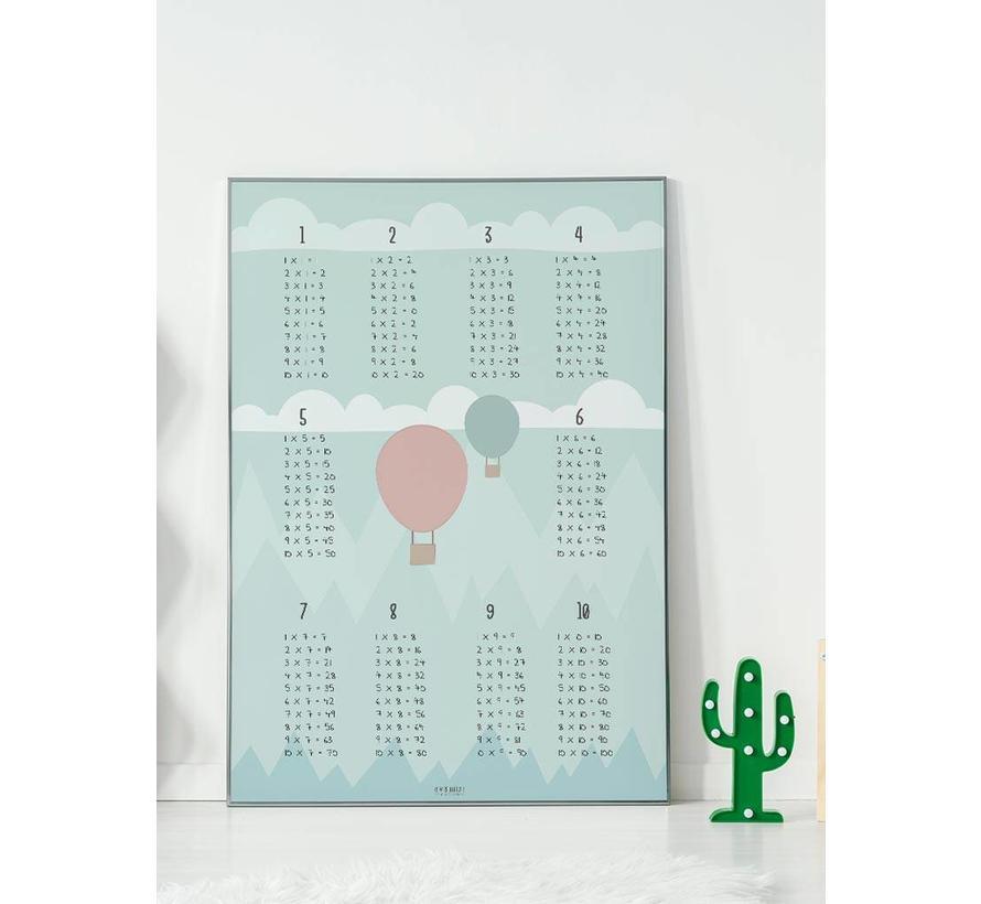 Rekenen tafel poster kinderkamer luchtballon mint