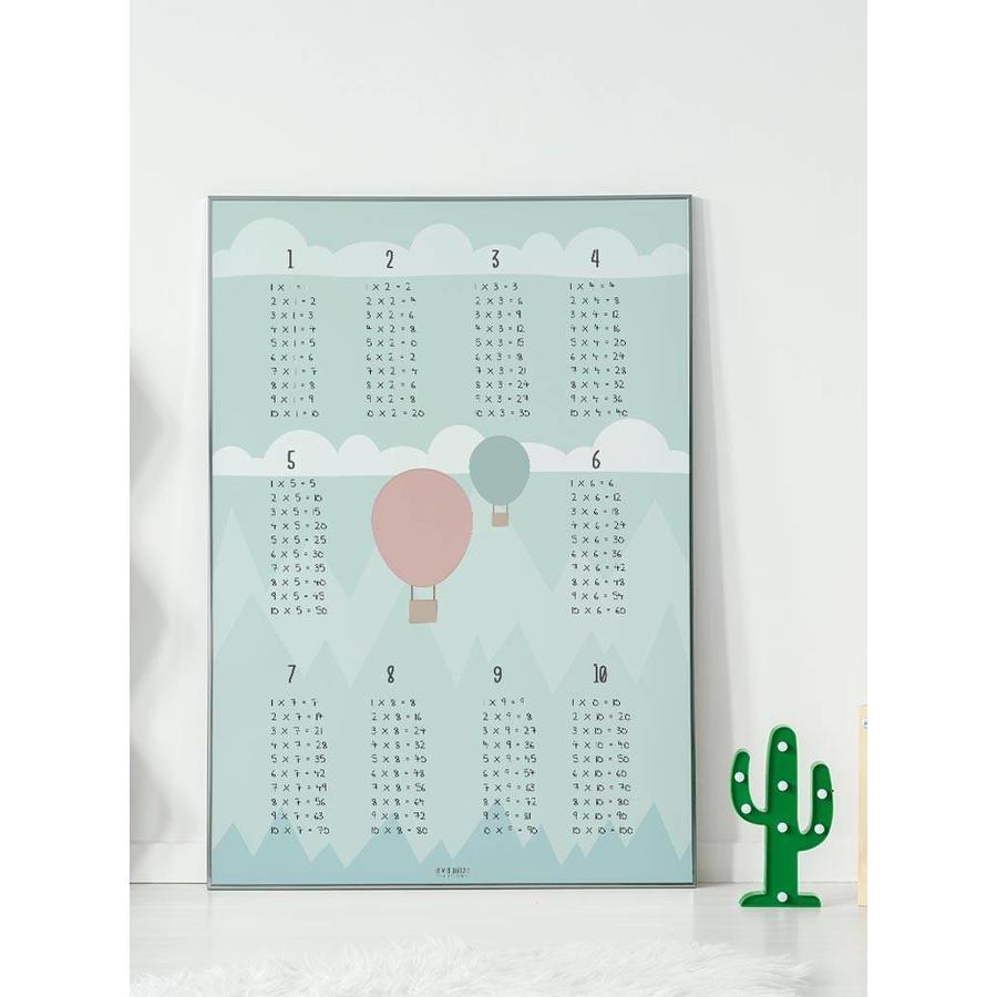 Rekenen tafel poster kinderkamer luchtballon mint-2