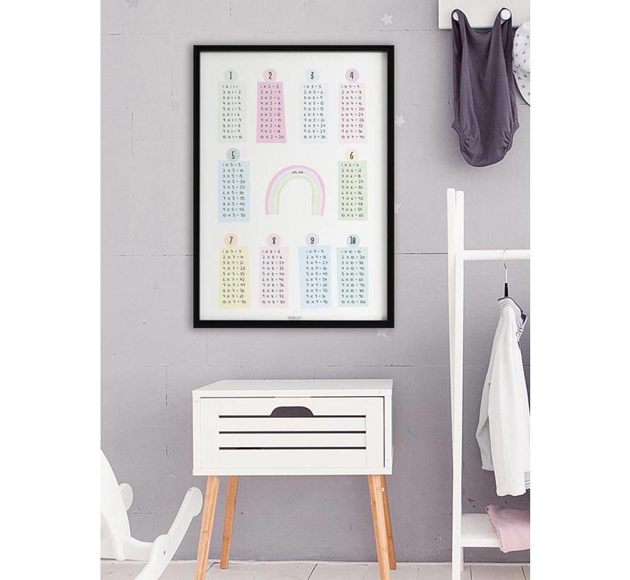 Rekenen tafel poster kinderkamer: regenboog