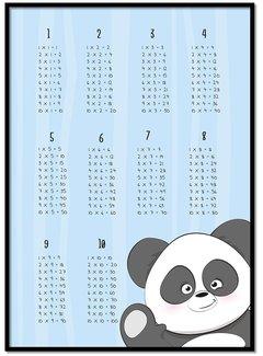 Lievespulletjes Tafelsommen poster panda blauw