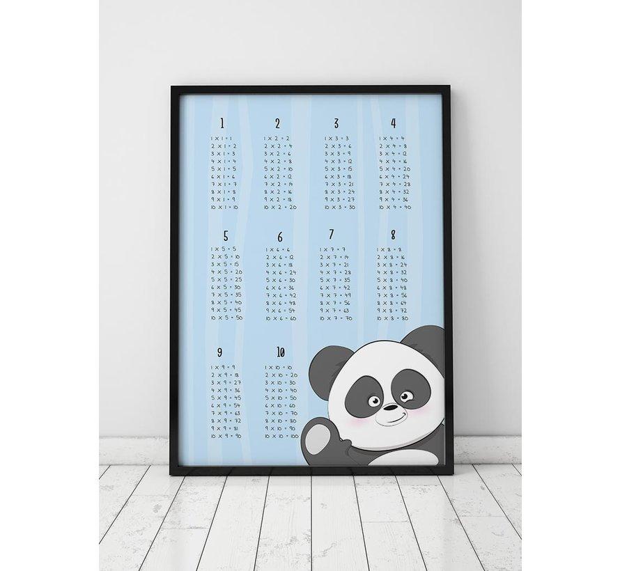 Rekenen tafel poster kinderkamer met een lieve panda blauw