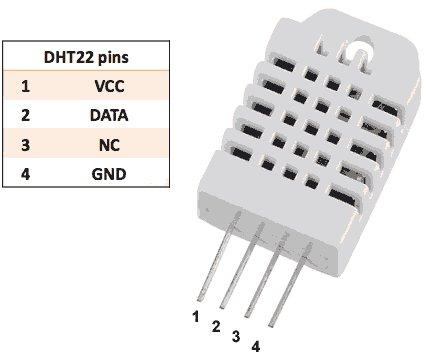 DHT22 Digitale temperatuur en luchtvochtigheidsensor