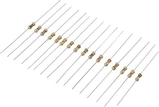 Royal Ohm Carbon Film Resistor 2,2KΩ 0,25watt