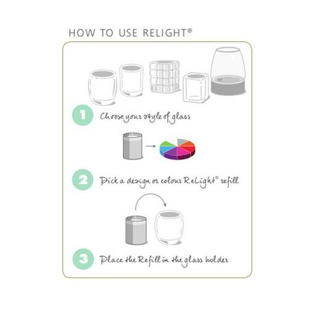 Bolsius Professional Refills ReLight Transparent (100 stück)