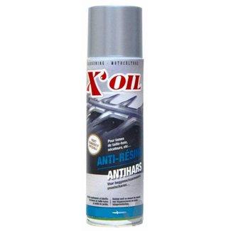 Anti Hars spray voor Heggenscharen, Anti hars spray zorgt ervoor dat er geen hars achterblijft op de snijbladen van de Heggenschaar, Dit resulteert in meer scherpte en minder speling en slijtage