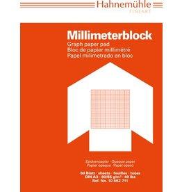 Hahnemühle Millimeterblock, A3, 80/85 g/m², weiß, opak, Druckf.: rot, 50 Blatt