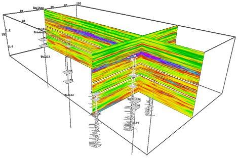 Stochastic Inversion (MPSI) Includes Deterministic Inversion