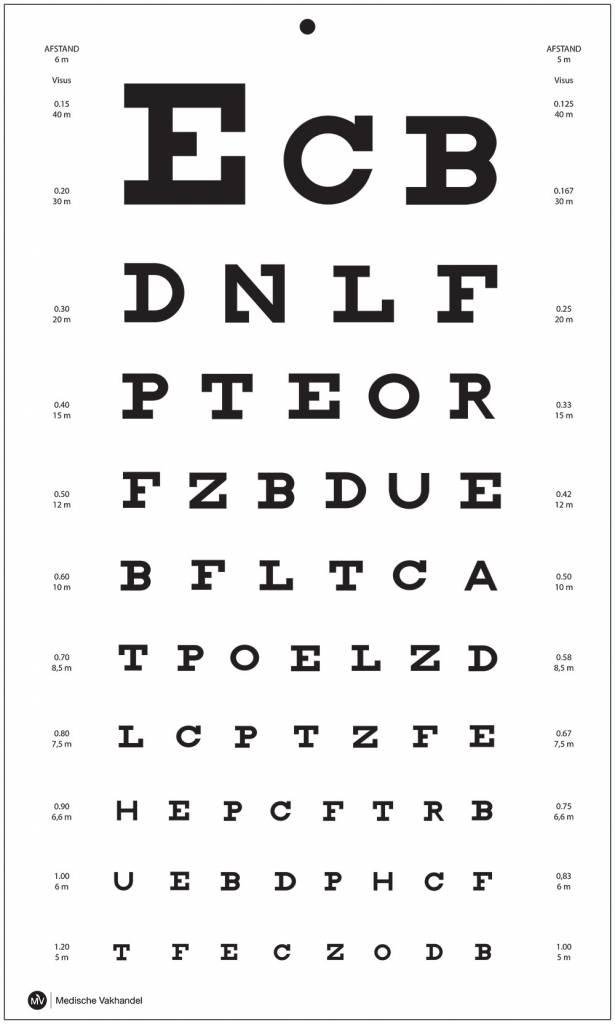 Snellen Sehtafel mit Buchstaben 5-6 Meter