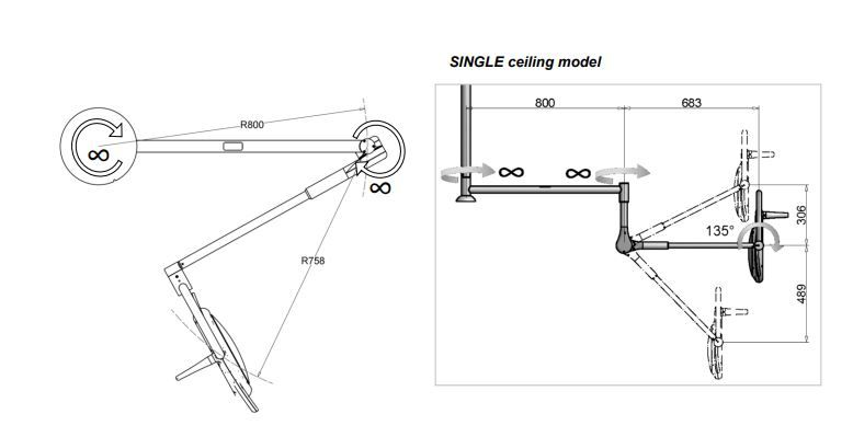 SLIM Operatielamp plafondmodel