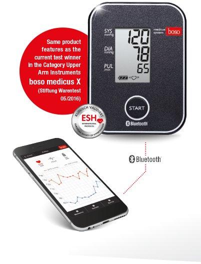 Boso medicus system Bluetooth met app