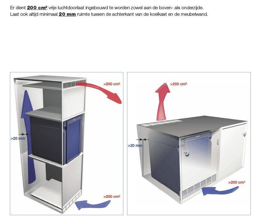 DOMETIC MINICOOL HC 302 medicine refrigerator table model - DIN 58345 standard