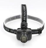 Mini LED zoombare Stirnlampe - super hell - 3 Einstellungen