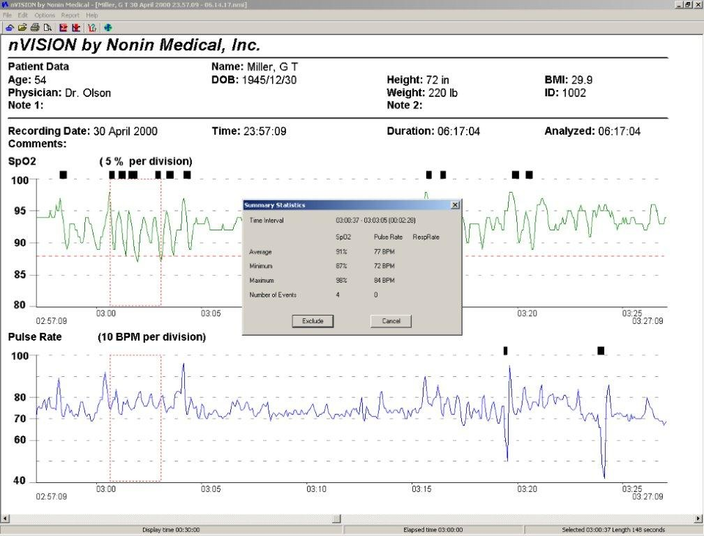 Nonin Nonin 3150 WristOx2  Polsmodel pulsoximeter  OSAS slaapnoe